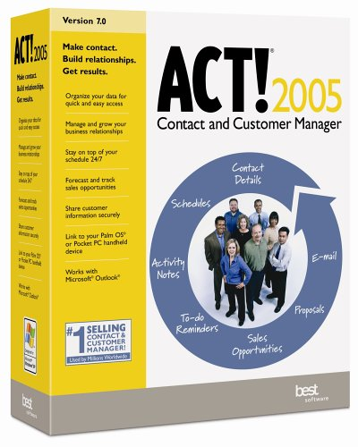 Low price best software act 2005