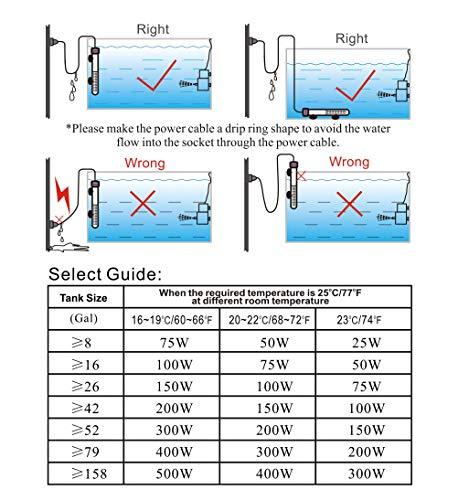 HITOP PTC Adjustable Submersible Aquarium Fish Tank Heater, 300W (300W)