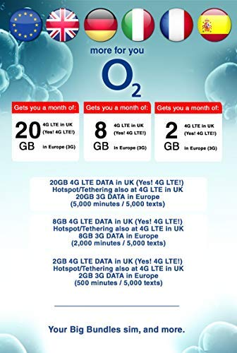 20GB UK SIM Card Prepaid 4G LTE (Yes! 4G LTE!) and Hotspot/Tethering also 4G LTE with 5000 minutes and 5000 texts and 20GB in EUROPE (3G) by O2