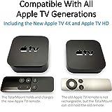 TotalMount Apple TV Remote Holder