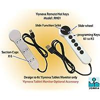 Yiynova Remote Hotkey Controller