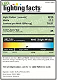 Lithonia Lighting FMMCL 24 840 S1 M4 LED Flush