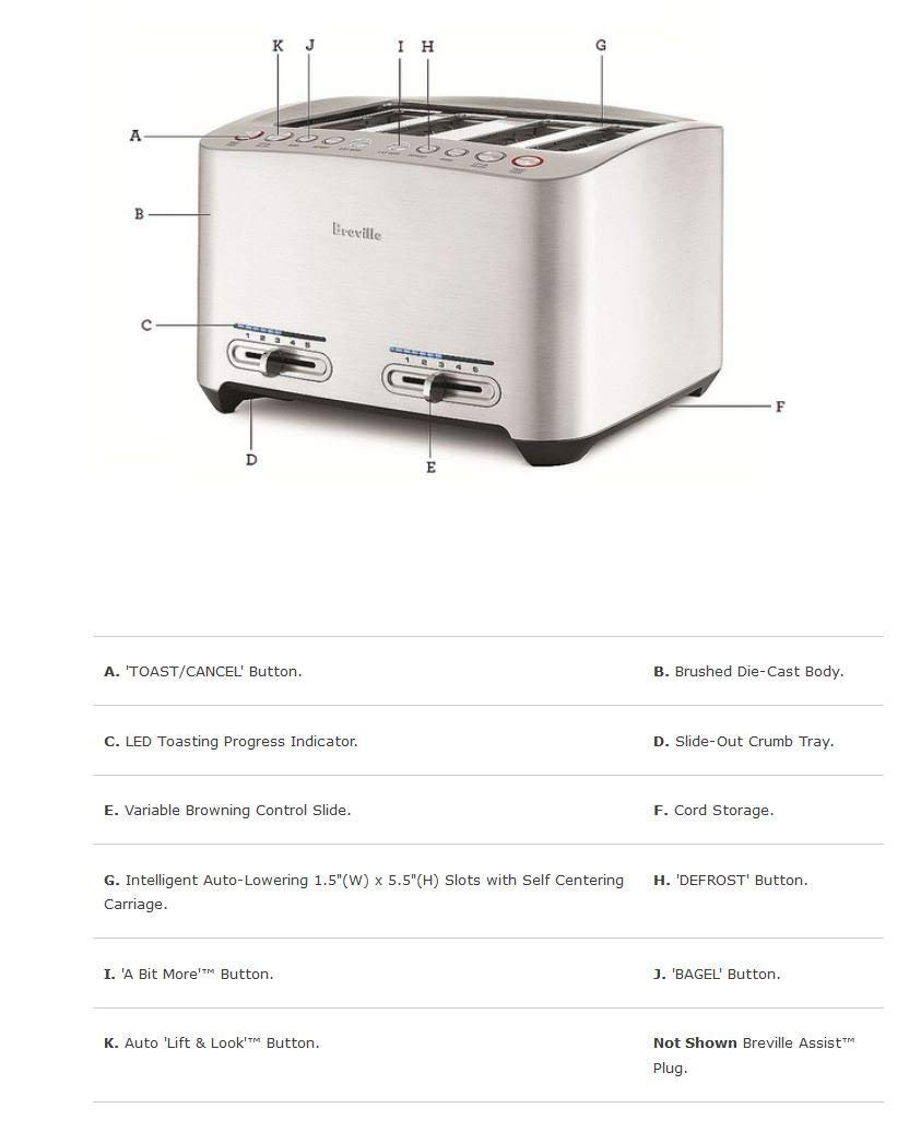 Breville Die-Cast 4-Slice Extra-Wide One-Touch Smart Toaster - BTA840XL