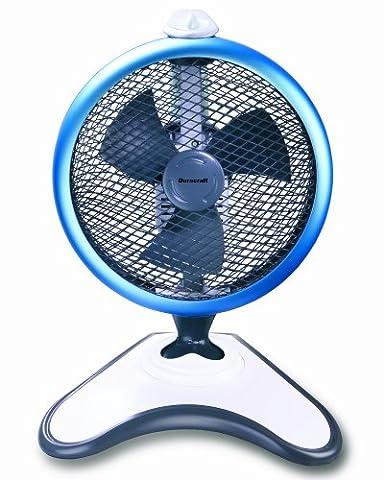 Duracraft Pivot Ball Fan #DT-700U - Duracraft Fan