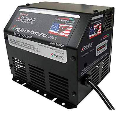 24V 25Ah Dual Pro Eagle Genie Lift Battery Charger On-Board IEC