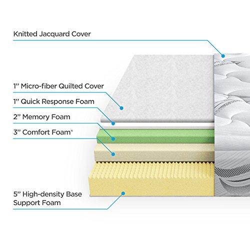 zinus memory foam 12 inch premium ultra plush cloud like mattress queen desertcart. Black Bedroom Furniture Sets. Home Design Ideas