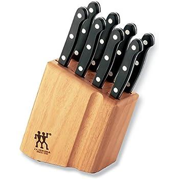 Kitchen Knives Set Carbon Rating