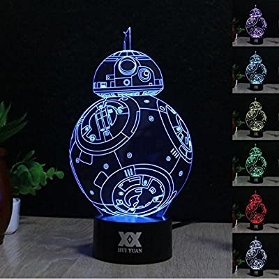 3D Lamp Fuwa Force Awaken Night light 7 Color Change Best Gift Night Light LED Desk Table Lighting Home Decoration Toys Designed by HUI YUAN