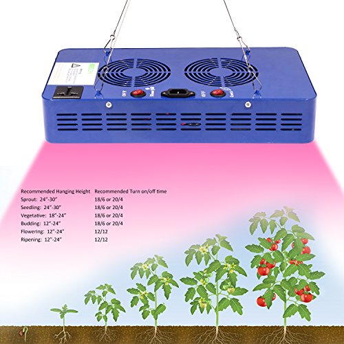 515JdVcBPjL - MEIZHI Reflector Series 450W LED Grow Light Full Spectrum for Indoor Plants Veg and Flower Dual Growth and Bloom Switches