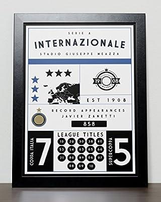 Inter Milan - Internazionale Statistics Poster