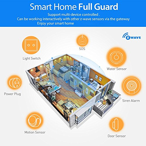 HAOZEE Z Wave Plus Mini Smart Power Plug Home Automation Zwave Outlet,Z Wave Range Extender,Energy Monitoring,Works with Wink,SmartThings & more by HAOZEE (Image #7)
