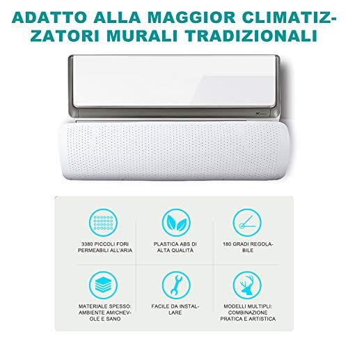 🥇 Mr.You Deflector Aire Acondicionado & Deflector de Viento de Aire Acondicionado Deflector retráctil de Salida del