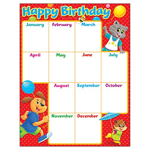 (TREND enterprises, Inc. Birthday Playtime Pals Learning Chart)