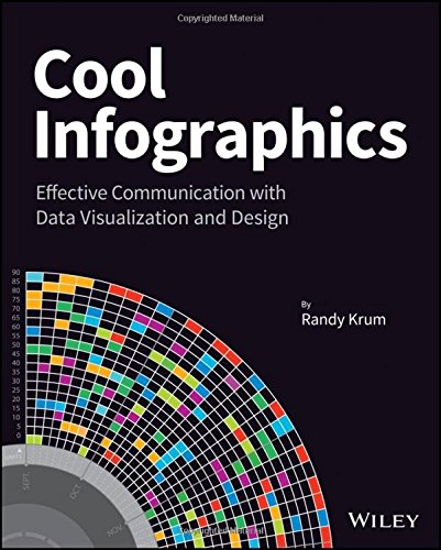 Cool-Infographics-Effective-Communication-with-Data-Visualization-and-Design