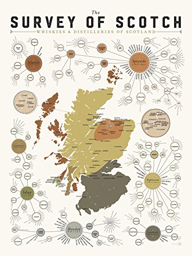 Pop Chart Lab The Survey of Scotch Poster, 18