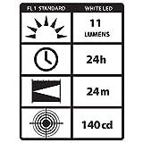 Streamlight 65018 Stylus 3-AAAA LED Pen