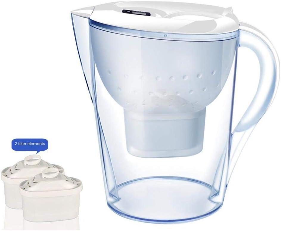 Familia, Caldera con Filtro De Agua De 3.5 litros con 2 Núcleos De ...