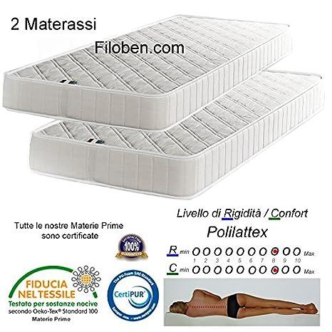 Litera Color Blanco + Somier + Juego de 2 Colchones de Oferta: Amazon.es: Hogar