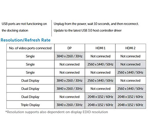Dell USB 3.0 Ultra HD/4K Triple Display Docking Station (D3100) by Dell (Image #6)