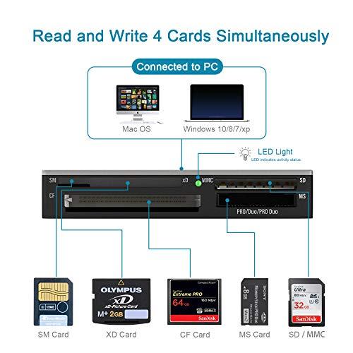 SmartMedia All-in-1 Card Adapter Read Smart Media, SD, SDHC, MMC, Pro CF, Camera Memory For Mac,