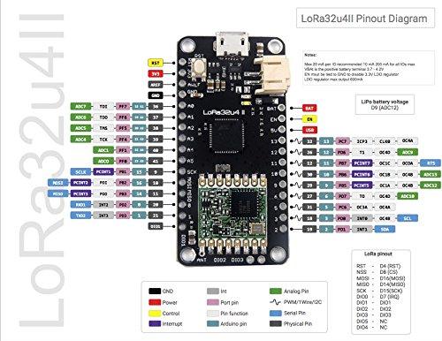 DIYmall LoRa32u4 II Lora Development Board Module LiPo