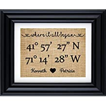 Longitude latitude print, Our Love Story sign, Where it all began - Map Coordinates Print, Our love story coordinates sign, Gift for him, love story burlap Print- 3Z (frame and matte not included)