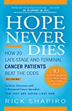 Download Hope Never Dies: How 20 Late-Stage and Terminal Cancer Patients Beat the Odds in PDF ePUB Free Online