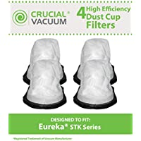 4 Replacements for Eureka STK Dust Cup Filter Fits Quick Series 96B, 162A, 164B & 169A Vacuums, Compatible With Part # 61544 & 61544A, by Think Crucial