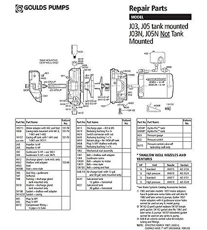 Amazon com: Goulds J05KIT Repair Rebuild Kit for J05: Home
