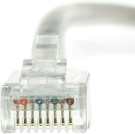 Computer Network Cable with Bootless Connector GOWOS 5-Pack Cat5e Plenum Ethernet Cable CMP Available in 28 Lengths and 10 Colors RJ45 10Gbps High Speed LAN Internet Cord 7 Feet - Gray