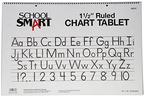 manuscript chart tablet - 1