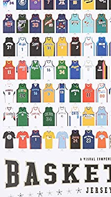 Pop Chart Lab Men's A Visual Compendium of Basketball Jerseys