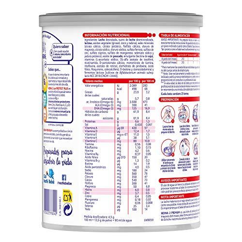 NESTLÉ NIDINA 2 - A partir de los 6 meses - Leche de continuación en polvo - Fórmula para bebés - 800g: Amazon.es: Amazon Pantry