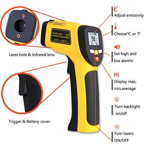 Dual Laser Infrared Thermometer, Zenic Professional Non-Contact Digital  Temperature Measuring Gun with Adjustable Emissivity for