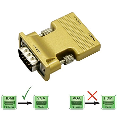 WEIAY 1080P Female Adapter Convertor product image