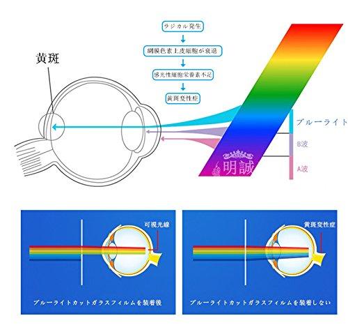 Xperia XZ2 SOV37 3D全面保護ガラスフィルム Xperia XZ2 702SO ブルーライトカット SO-03K 強化ガラス保護フィルム SOV37 ガラスフィルム SO-03K ソフトフレーム (リキッドシルバー)