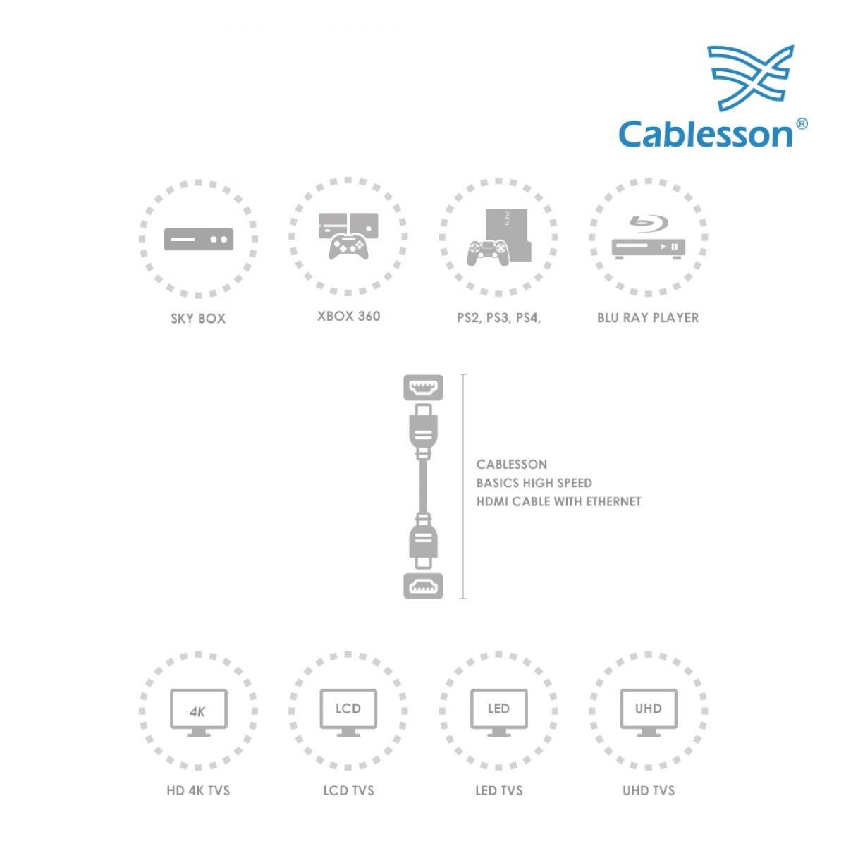 Cablesson Ikuna Cable 7m HDMI de Alta Velocidad UHD Sky Q 2160p para PS4 Full HD HDMI Tipo A, HDMI 2.1//2.0b // 2.0a // 2.0//1.4 HDR ARC Xbox One LCD Ultra HD - 4K LED 3D UHD Wii