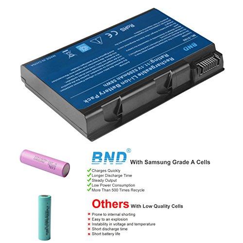 BND Laptop Battery [with Samsung Cells] for Acer BATBL50L6, Acer Aspire 5515 5100 3100 5610 5630, Travelmate 2490, also fits BATBL50L8H BATBL50L4 BATBL50L8H - 24 Months Warranty [6-Cell 5200mAh/58Wh] by BND (Image #2)