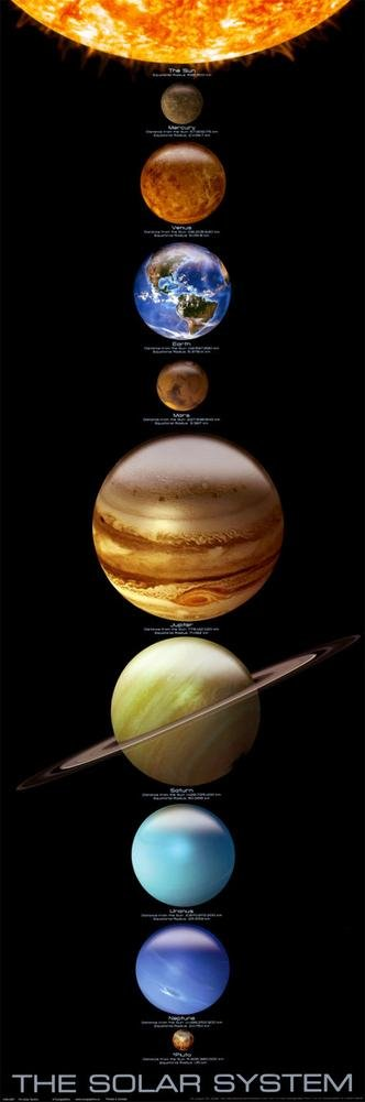 Solar System Poster Print, 12x36 Photography Poster Print, 12x36