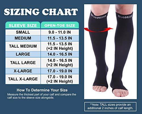 8dfd3cea7b6 Doc Miller Premium Open Toe Compression Socks - 1 Pair 30-40 mmHg Women Men