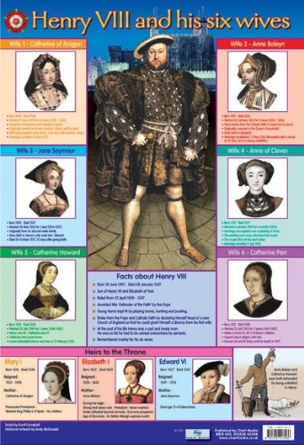 Laminated Henry VIII and his Six wives Educational Children39;s Chart Mini Poster 40x60cm