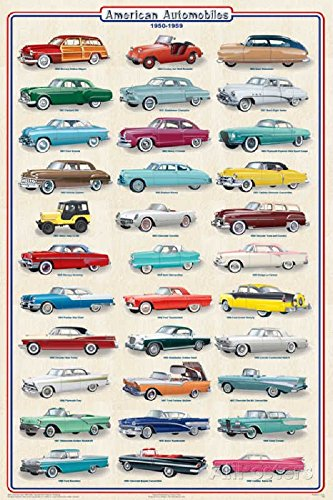 - American Automobiles 1950-1959 Laminated Educational Car Transportation Reference Print Poster 24x36