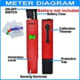 Lacasa Digital PH meter tester kit for Water, Aquarium, Pool, Food, Aquaponics and Brewing - With Case and Buffer Solution (Basic Red)