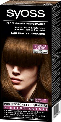 syoss haarfarbe brauntone modische frisuren f r sie foto blog. Black Bedroom Furniture Sets. Home Design Ideas