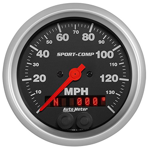 Most bought Speedometers Gauges