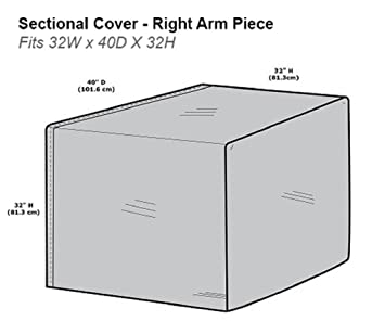 Protective Covers Inc. Modular Sectional Sofa Cover, Right Arm Piece,  32u0026quot;W