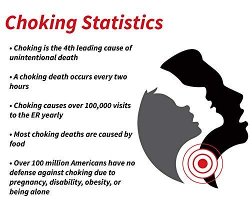 DeCHOKER Anti-Choking Device for Children (Ages 3-12 Years) 515U4mFl8EL