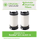 2 Style DCF-1, DCF-4, DCF-18 Filters for all Eureka 4700/5500 series vacuums; Compare to Eureka Part Nos. 62132, 63073, 61770, 3690, 28608-1; Designed & Engineered by Think Crucial