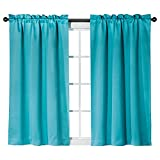 Eclipse Kids Thermaweave Dot Window Panel – Turquoise (42×63″) For Sale