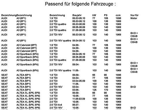 5L antifricción móvil 5 W30 50700 Volkswagen Golf Plus V, VI, PASSAT 3 C CC 1.9 2.0 Tdi: Amazon.es: Coche y moto